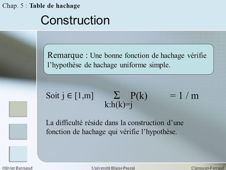 Construction Σ P(k) = 1 / m