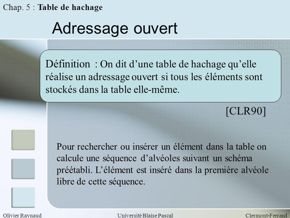 Adressage ouvert Définition : On dit d'une table de hachage qu'elle