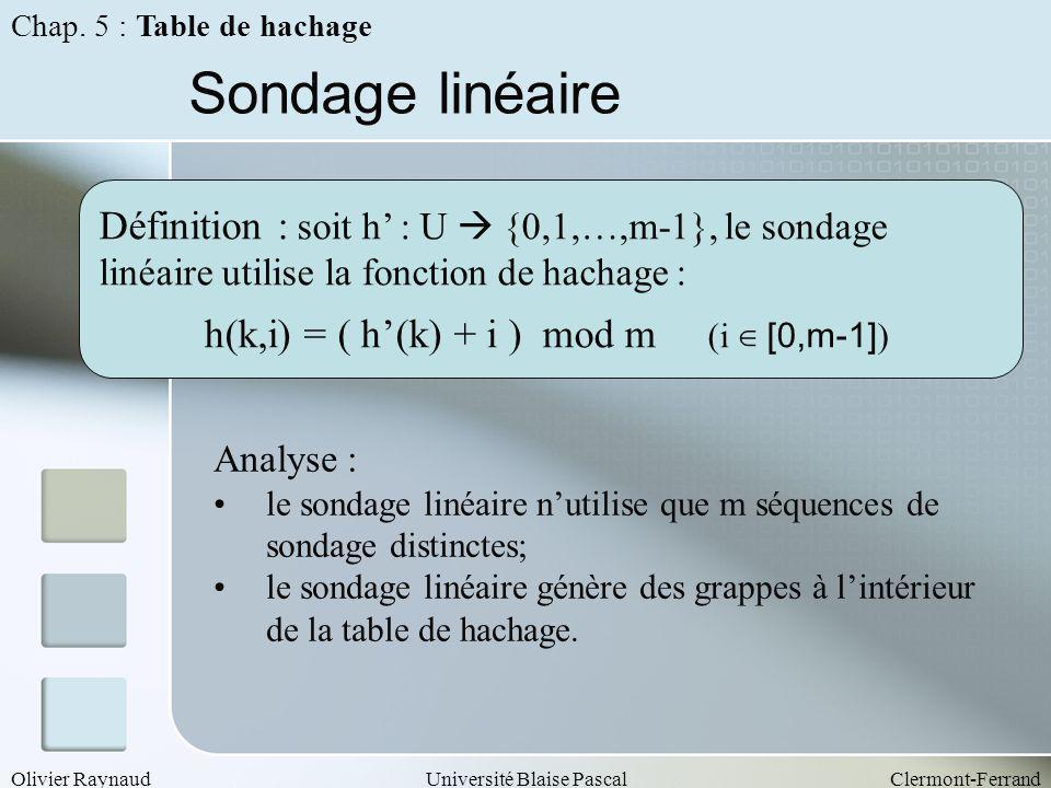 Sondage linéaire Définition : soit h' : U  {0,1,…,m-1}, le sondage