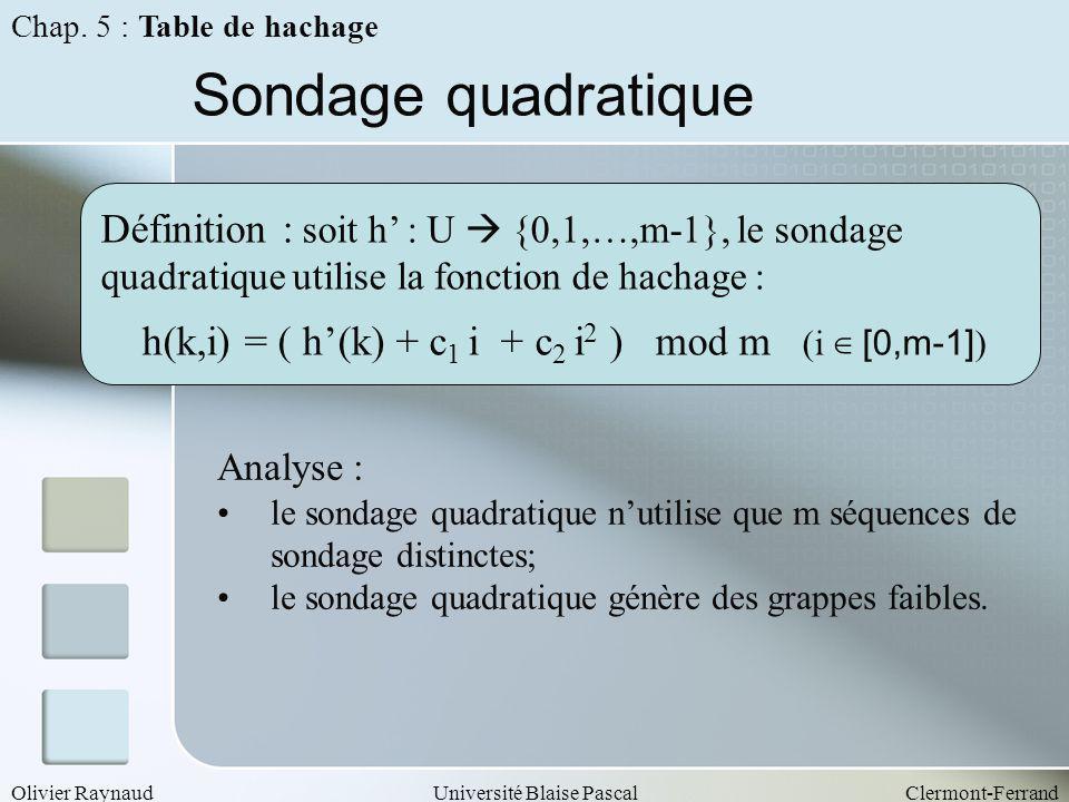 Sondage quadratique Définition : soit h' : U  {0,1,…,m-1}, le sondage