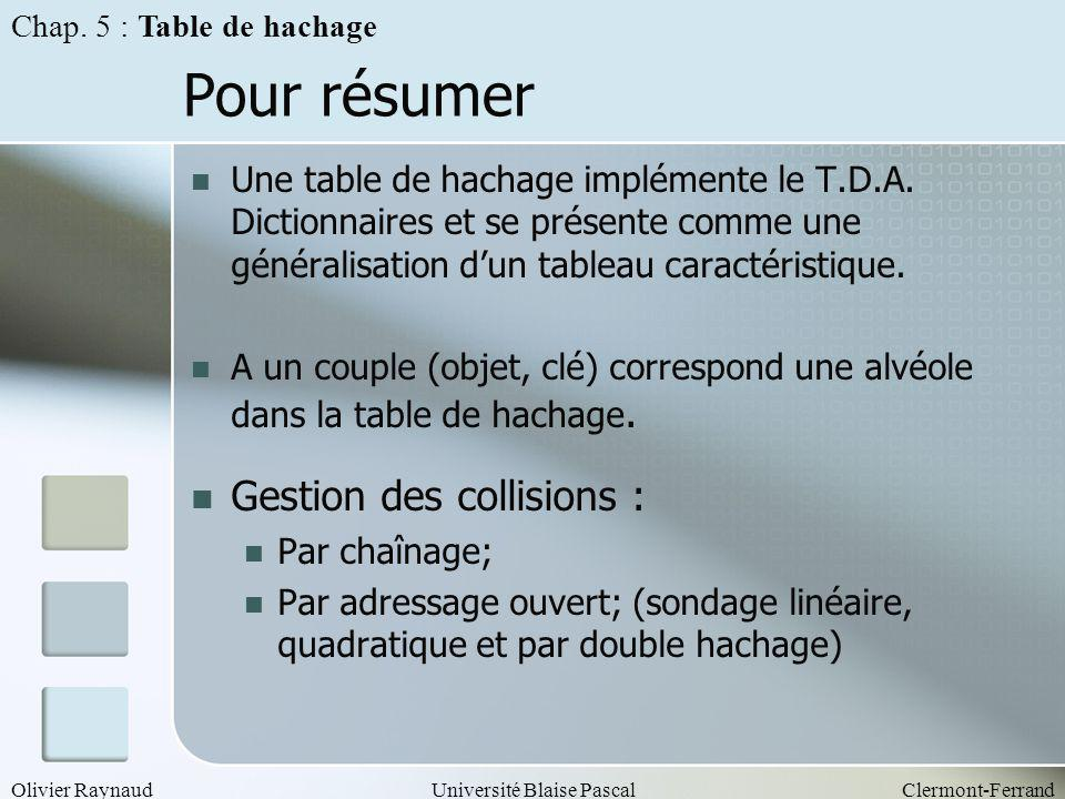 Pour résumer Gestion des collisions :