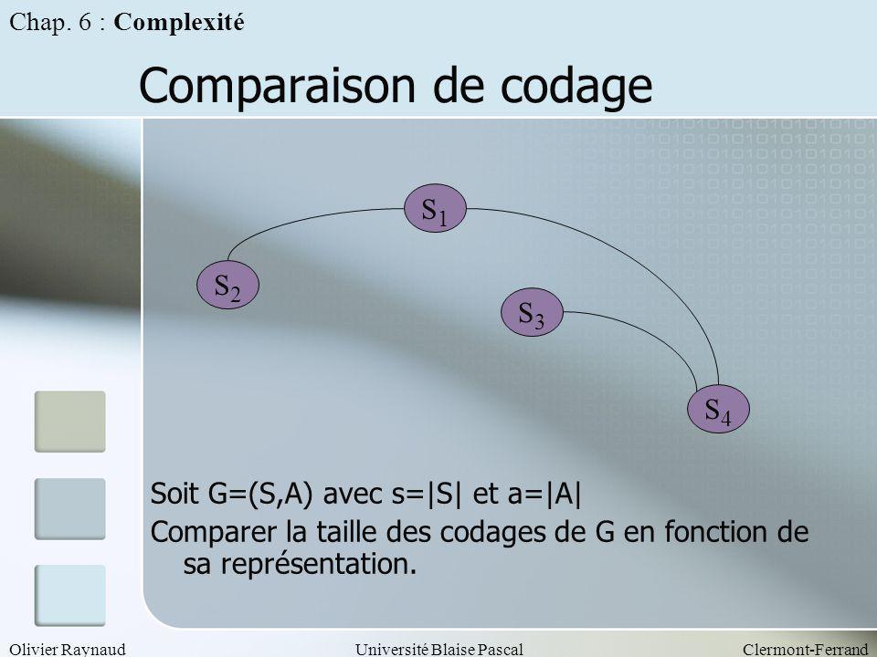 Comparaison de codage S1 S2 S3 S4 Soit G=(S,A) avec s=|S| et a=|A|