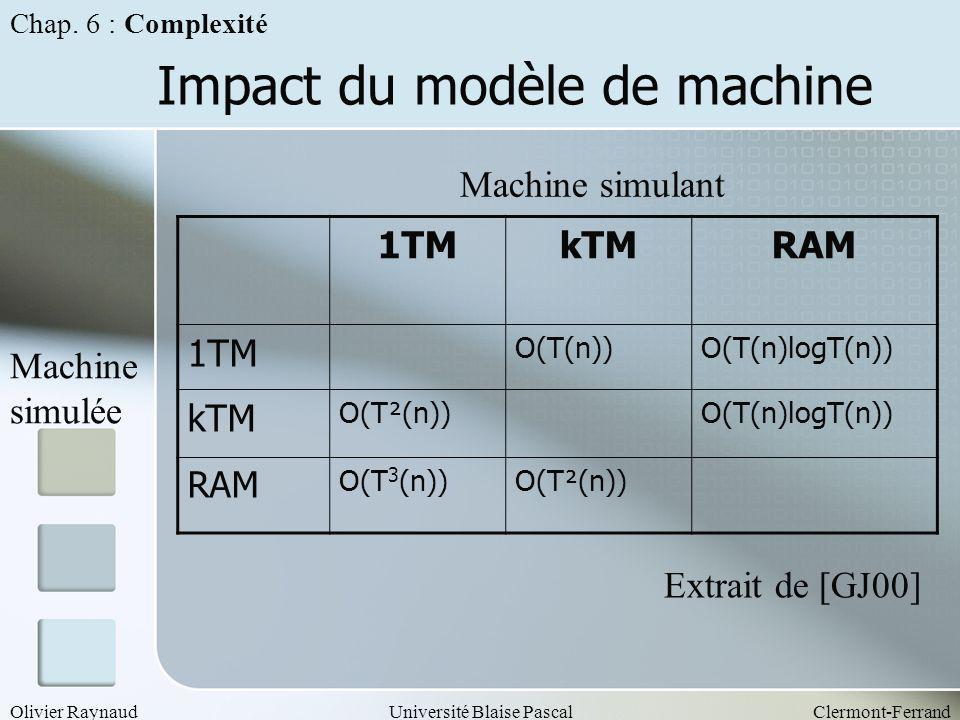 Impact du modèle de machine