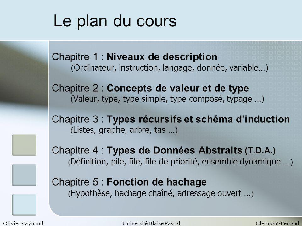 Le plan du cours Chapitre 1 : Niveaux de description