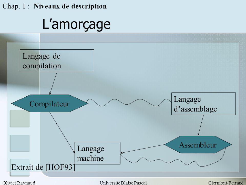 L'amorçage Langage de compilation Langage d'assemblage Compilateur