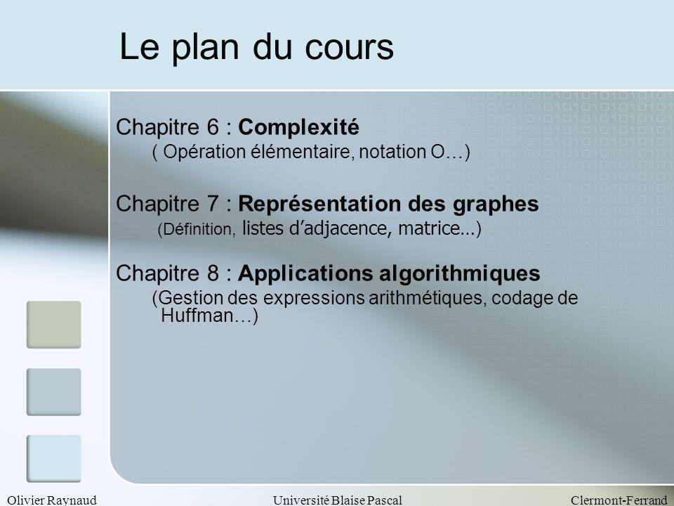 Le plan du cours Chapitre 6 : Complexité
