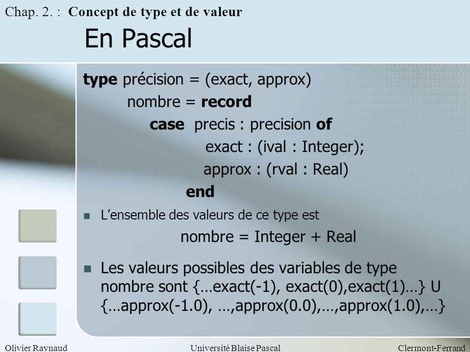 En Pascal type précision = (exact, approx) nombre = record