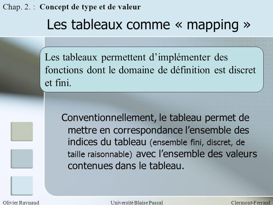 Les tableaux comme « mapping »
