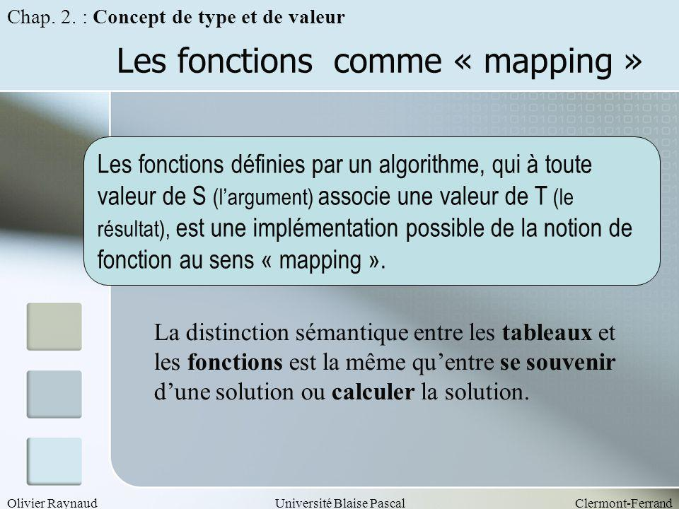 Les fonctions comme « mapping »