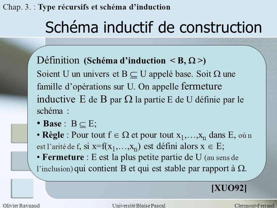 Schéma inductif de construction