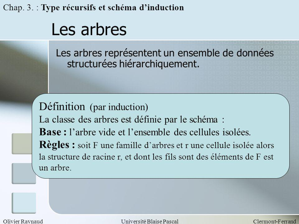 Les arbres Définition (par induction)