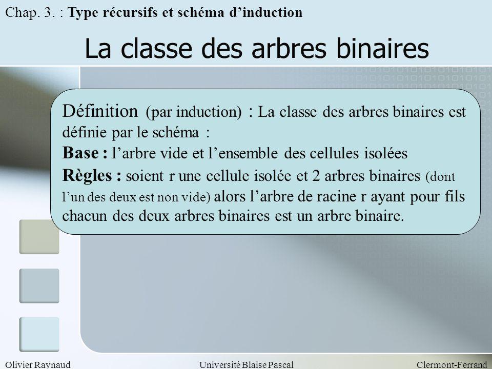 La classe des arbres binaires