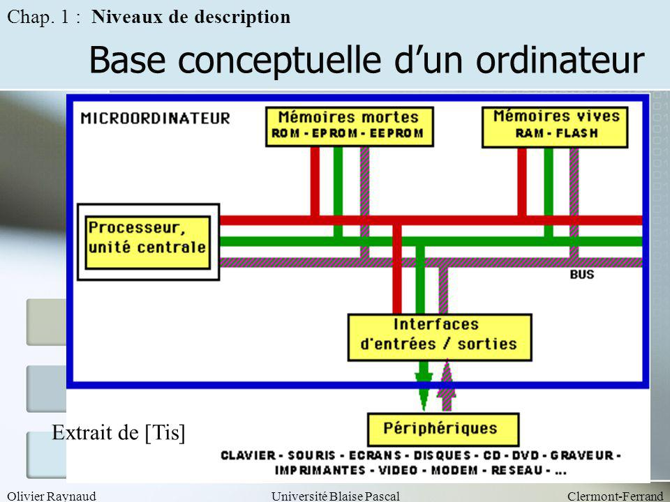 Base conceptuelle d'un ordinateur