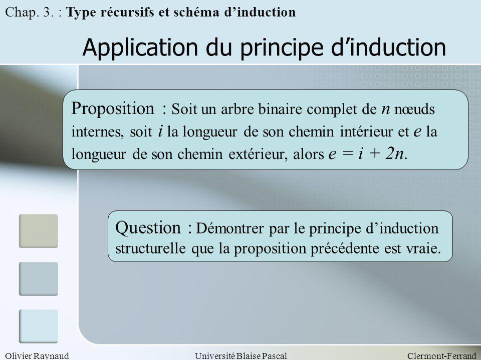 Application du principe d'induction