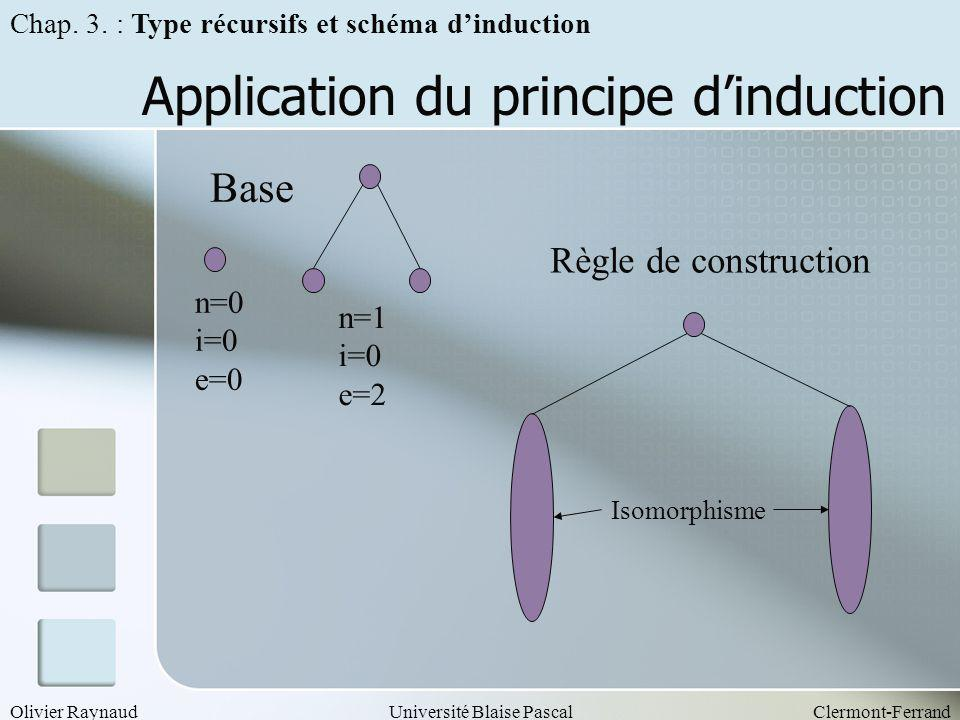 Application du principe d'induction