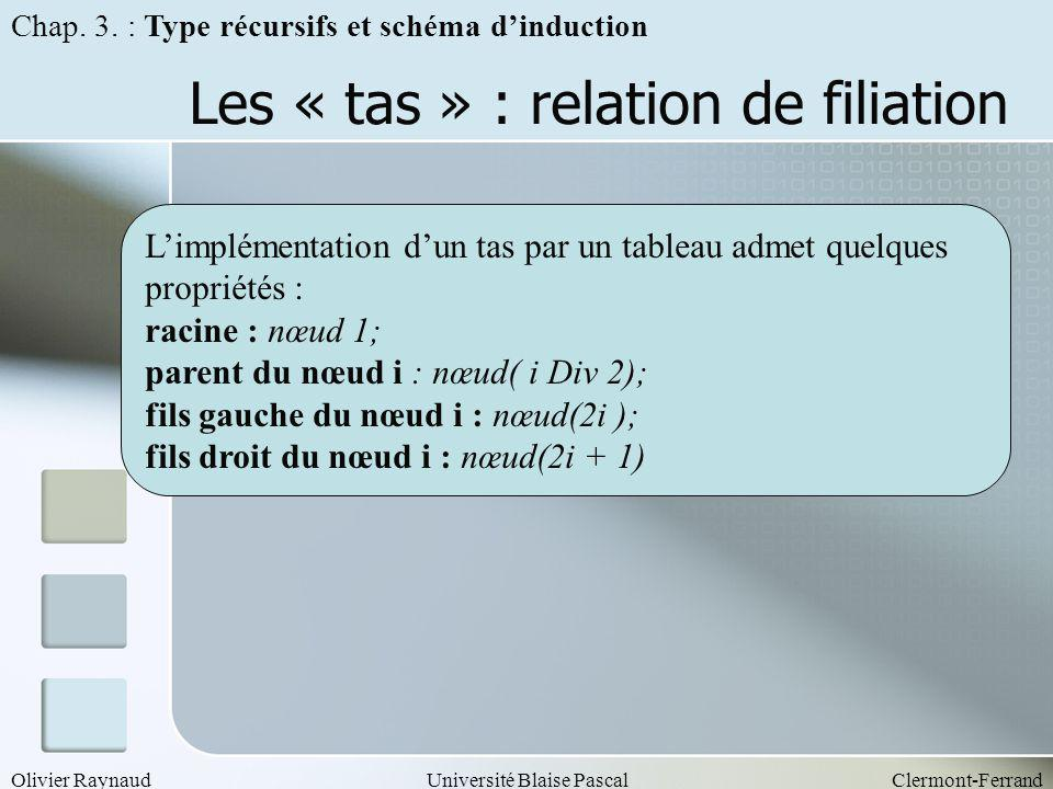 Les « tas » : relation de filiation