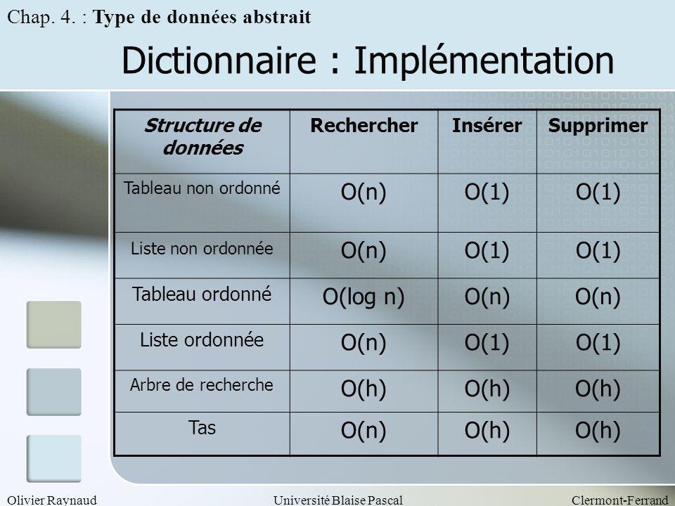 Dictionnaire : Implémentation