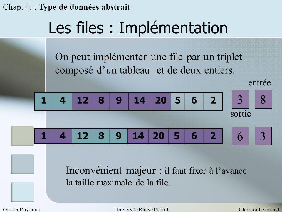 Les files : Implémentation
