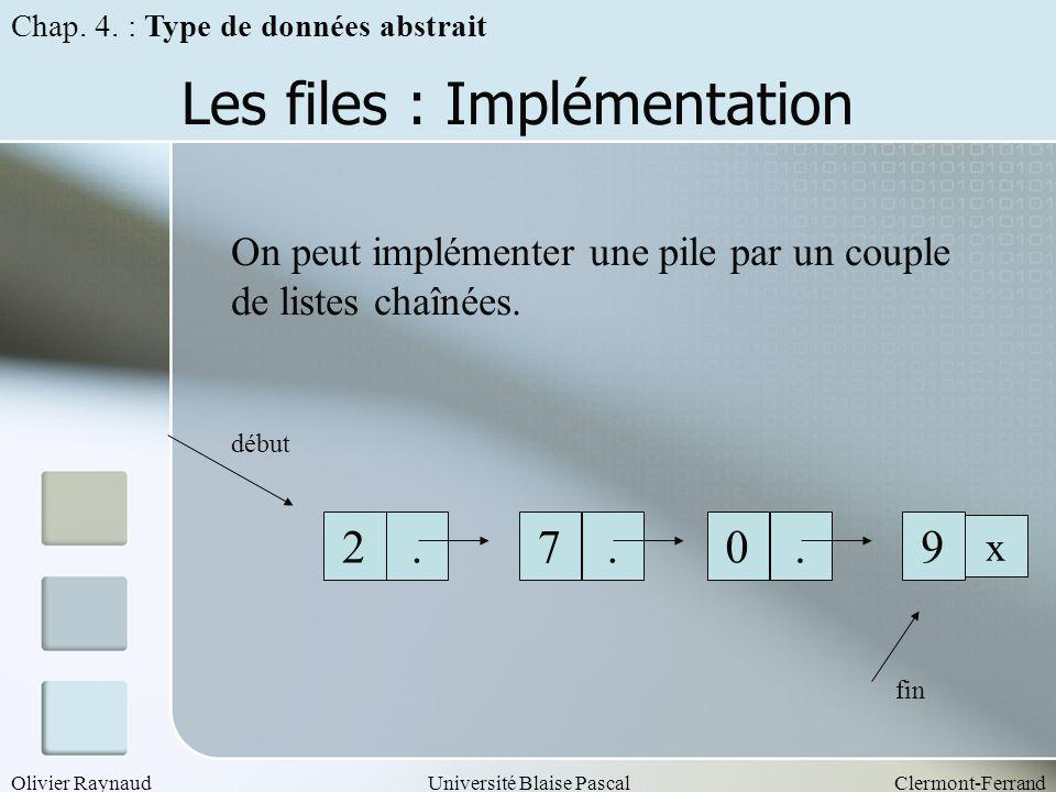 Les files : Implémentation