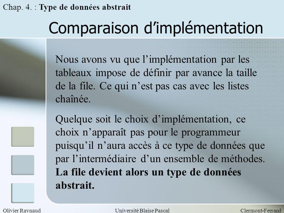 Comparaison d'implémentation