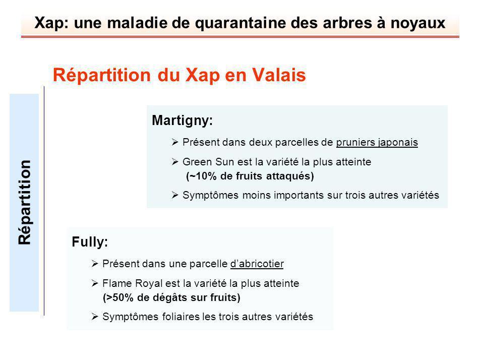 Répartition du Xap en Valais