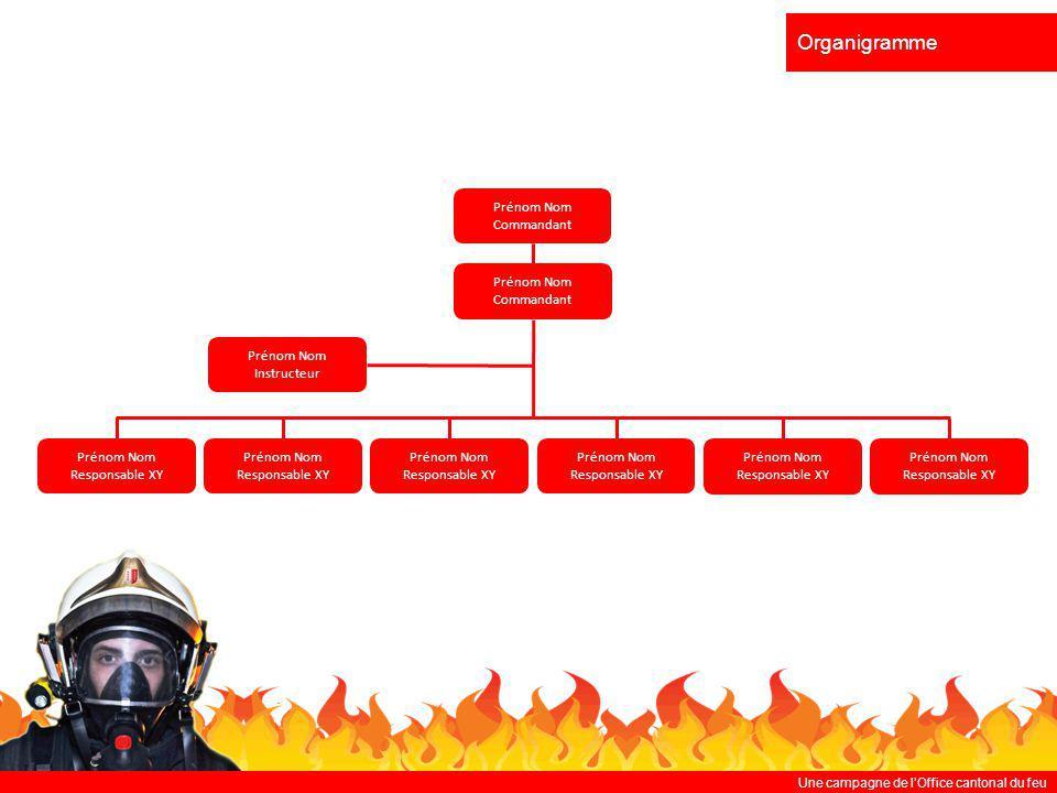 Organigramme Commandant Instructeur Prénom Nom Responsable XY