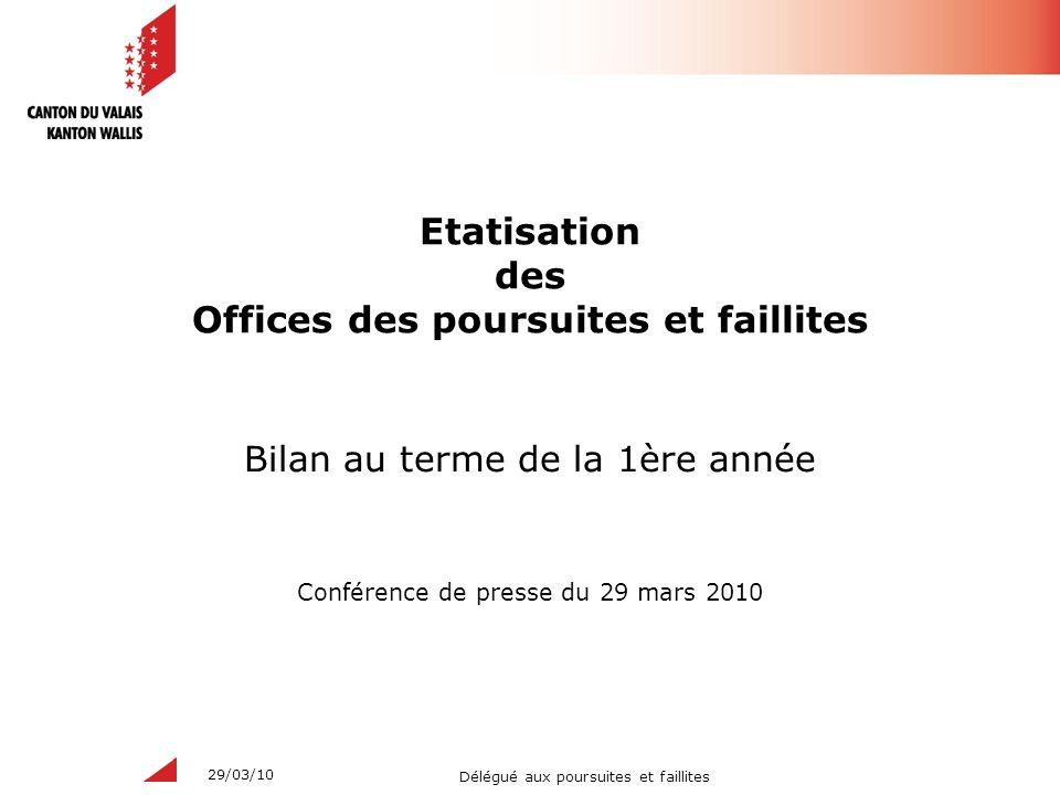 Etatisation des Offices des poursuites et faillites