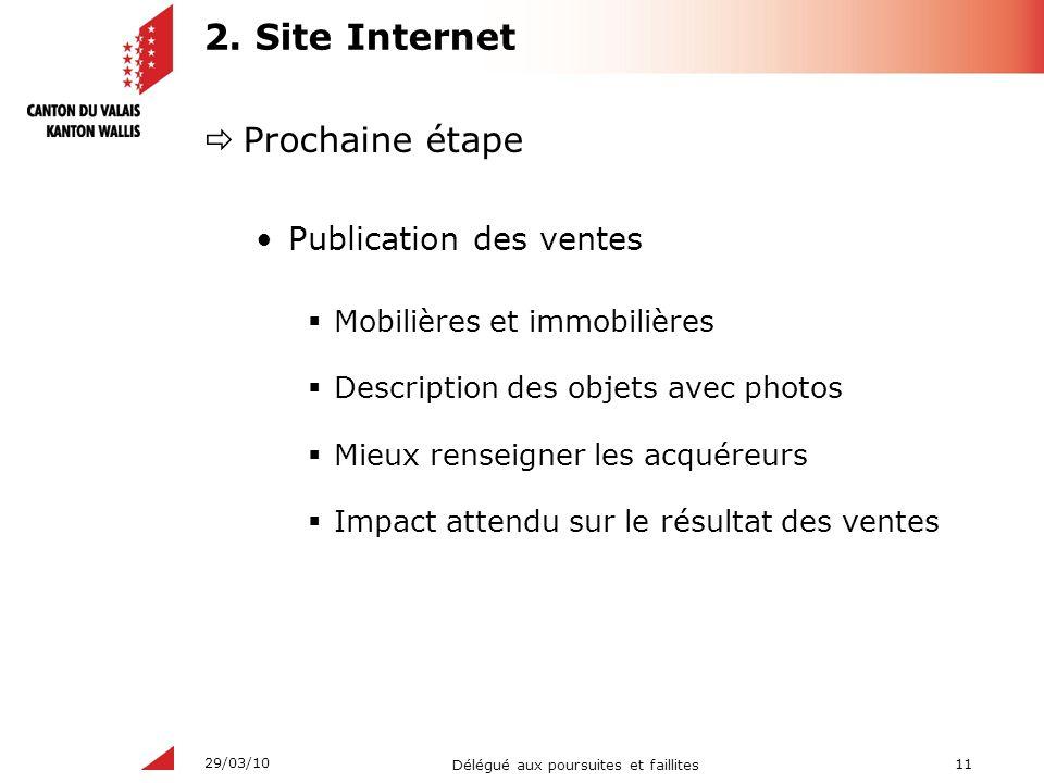 2. Site Internet Prochaine étape Publication des ventes