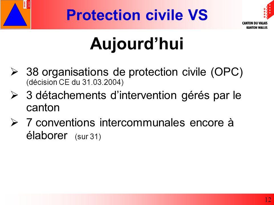 Aujourd'hui 38 organisations de protection civile (OPC) (décision CE du 31.03.2004) 3 détachements d'intervention gérés par le canton.
