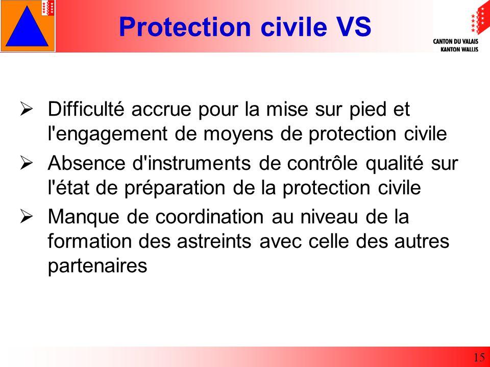 Difficulté accrue pour la mise sur pied et l engagement de moyens de protection civile