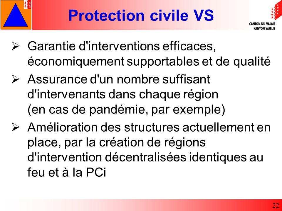Garantie d interventions efficaces, économiquement supportables et de qualité