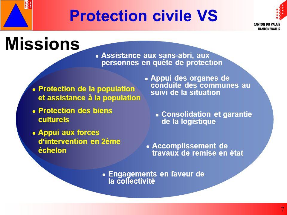 Missions Assistance aux sans-abri, aux personnes en quête de protection. Appui des organes de conduite des communes au suivi de la situation.