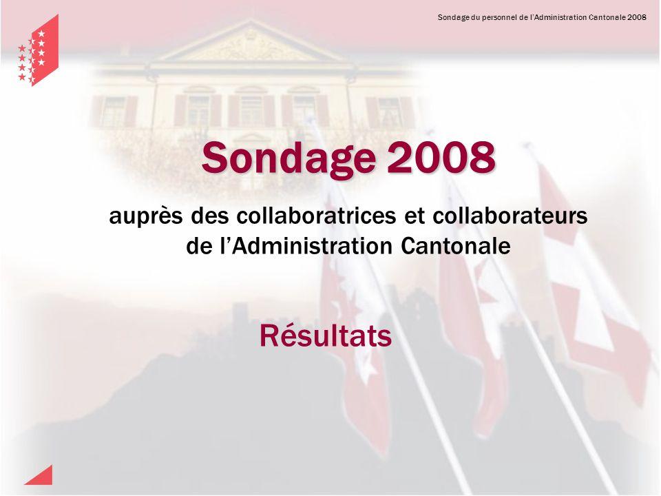 Sondage 2008 Sondage 2008. auprès des collaboratrices et collaborateurs de l'Administration Cantonale.