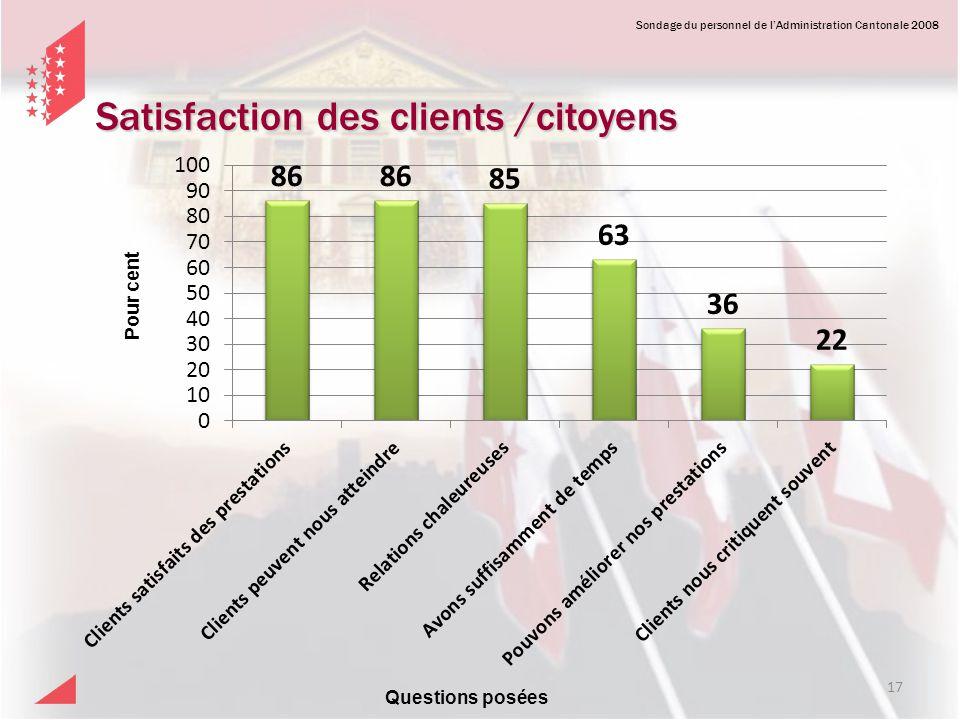 Satisfaction des clients /citoyens
