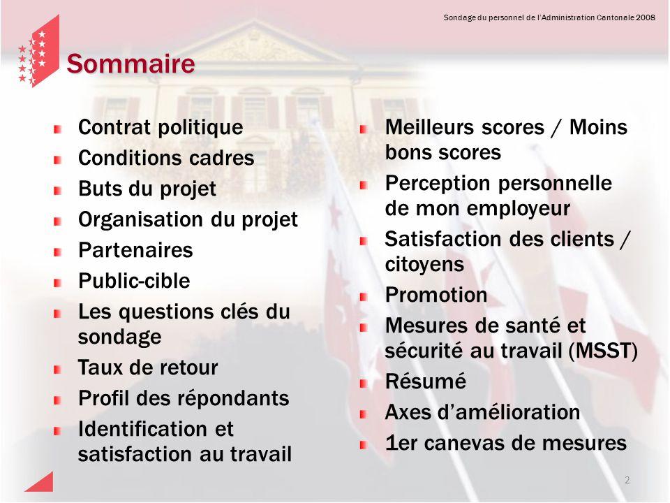 Sommaire Contrat politique Conditions cadres Buts du projet
