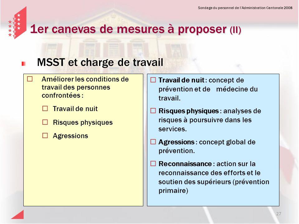 1er canevas de mesures à proposer (II)
