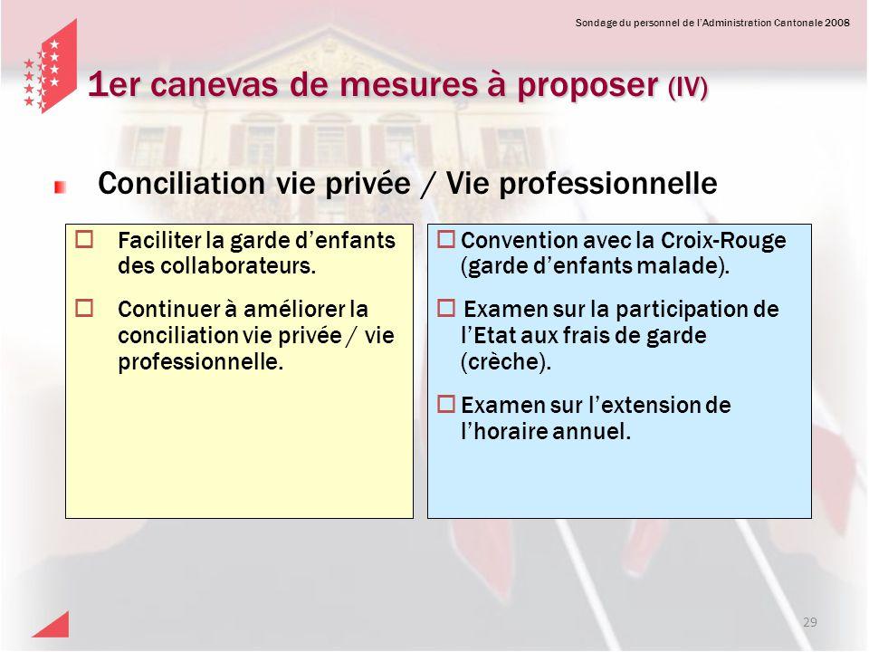 1er canevas de mesures à proposer (IV)