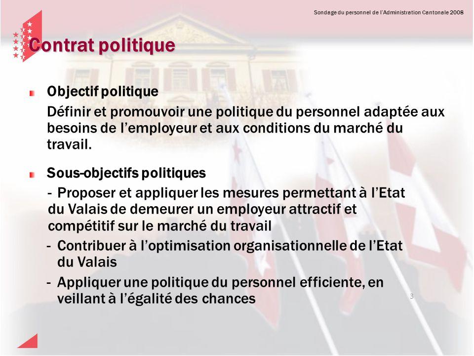 Contrat politique Objectif politique