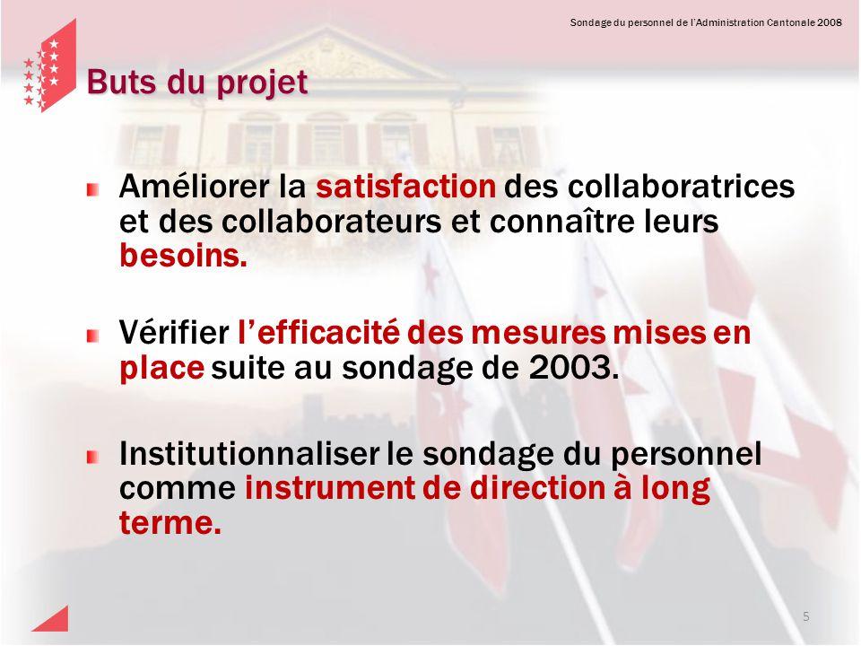 Sondage 2008 Buts du projet. Améliorer la satisfaction des collaboratrices et des collaborateurs et connaître leurs besoins.