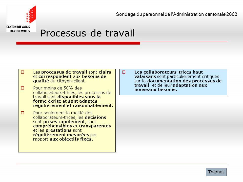 Processus de travail Les processus de travail sont clairs et correspondent aux besoins de qualité du citoyen-client.