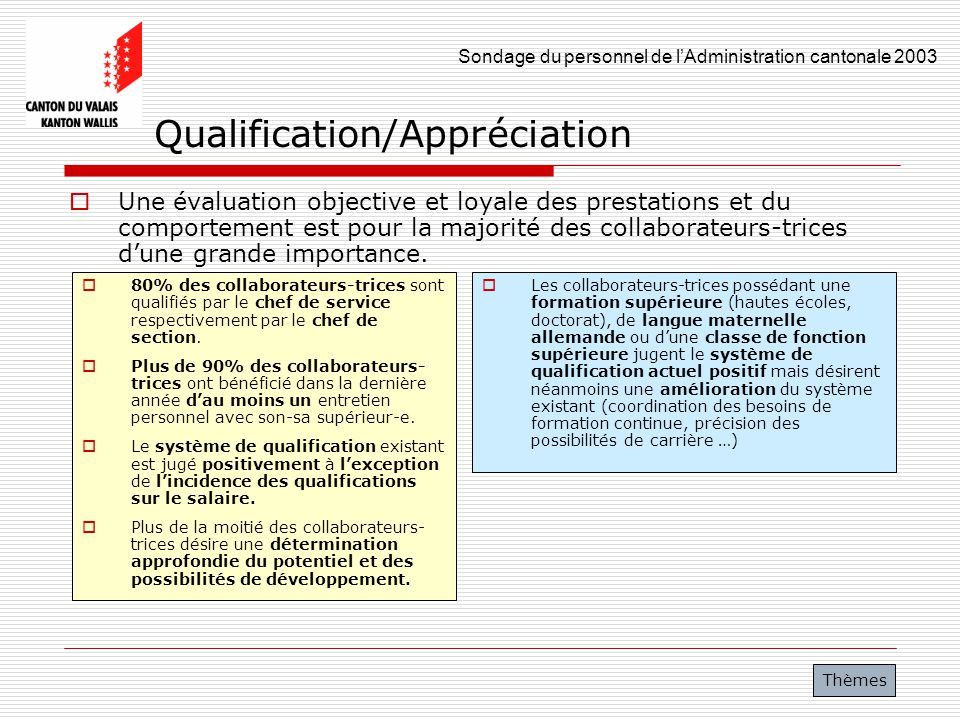 Qualification/Appréciation