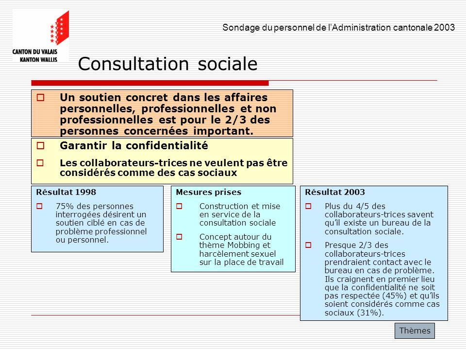 Consultation sociale