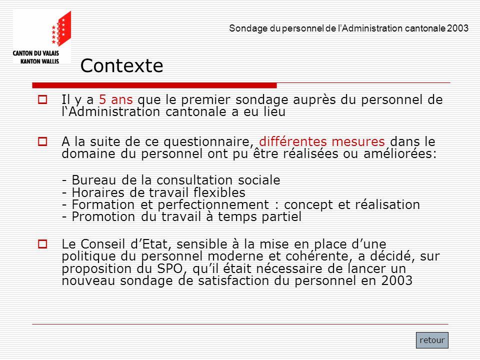 Contexte Il y a 5 ans que le premier sondage auprès du personnel de l'Administration cantonale a eu lieu.