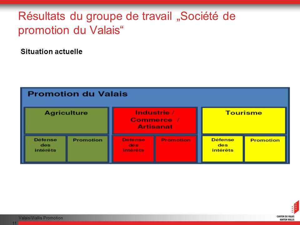 """Résultats du groupe de travail """"Société de promotion du Valais"""