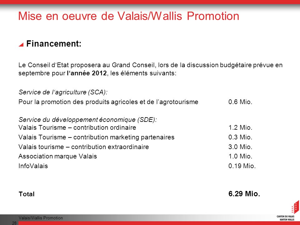 Mise en oeuvre de Valais/Wallis Promotion