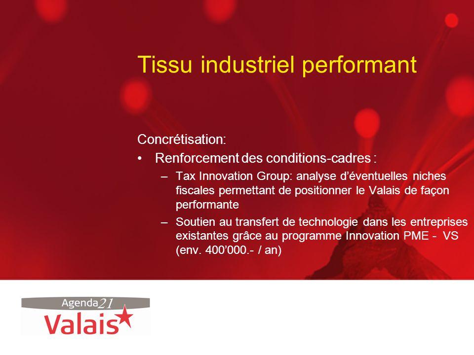 Tissu industriel performant