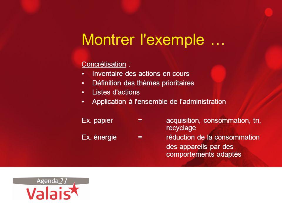 Montrer l exemple … Concrétisation : Inventaire des actions en cours