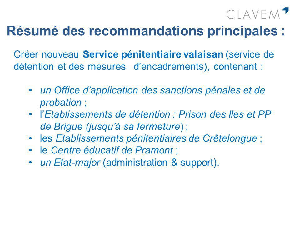 Résumé des recommandations principales :