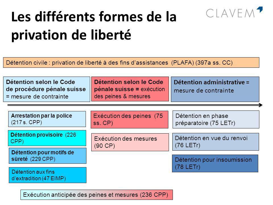 Les différents formes de la privation de liberté