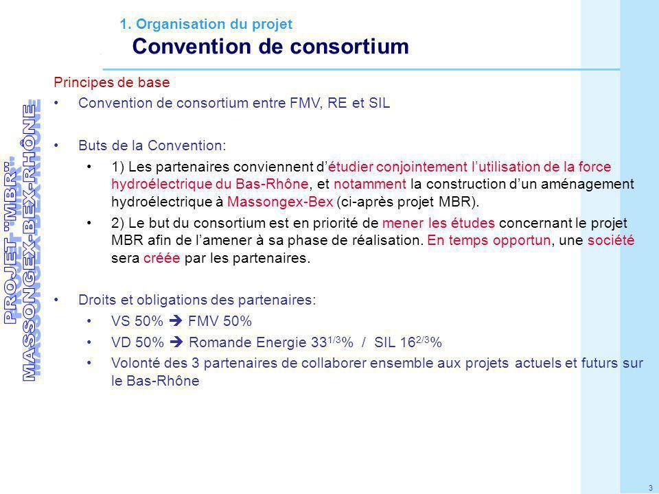 1. Organisation du projet Convention de consortium